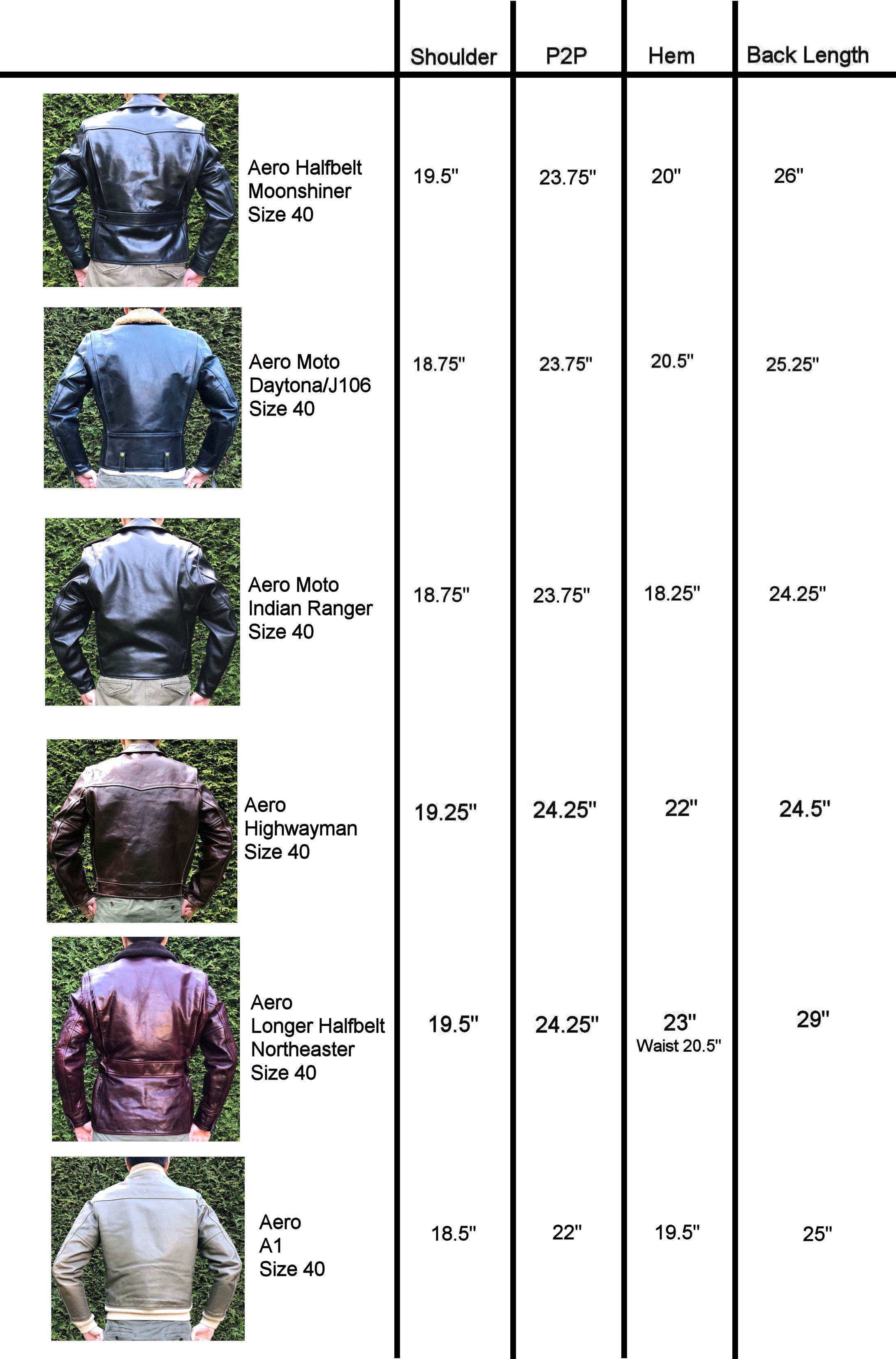 aero size comparison.jpg