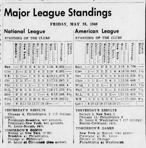 The_Brooklyn_Daily_Eagle_Fri__May_24__1940_(4).jpg