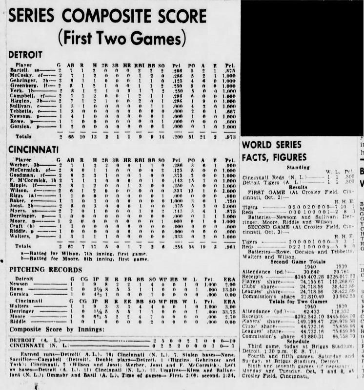 The_Brooklyn_Daily_Eagle_Fri__Oct_4__1940_(3).jpg