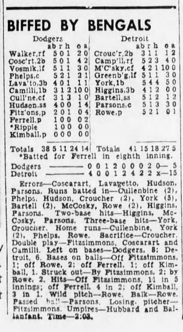 The_Brooklyn_Daily_Eagle_Sat__Apr_6__1940_(1).jpg