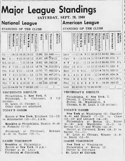 The_Brooklyn_Daily_Eagle_Sat__Sep_28__1940_(4).jpg