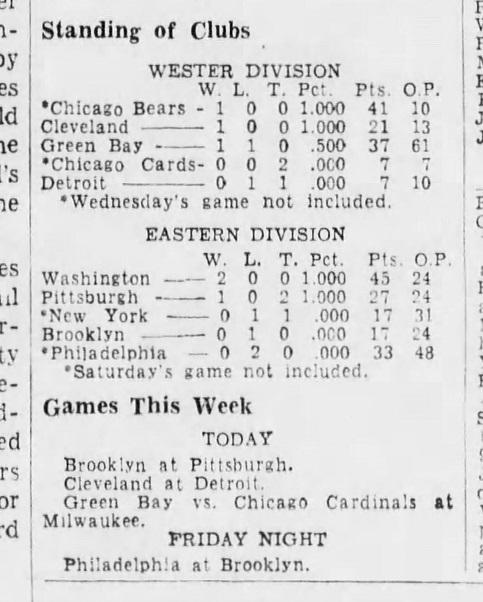 The_Brooklyn_Daily_Eagle_Sun__Sep_29__1940_(3).jpg