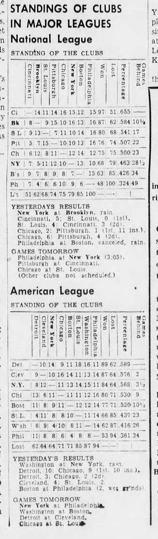 The_Brooklyn_Daily_Eagle_Thu__Sep_26__1940_(4).jpg